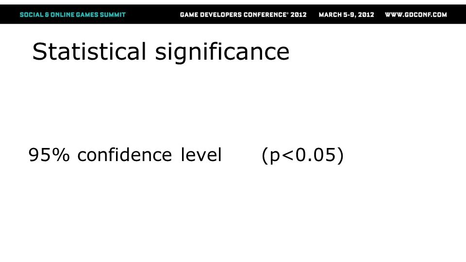 Statistical significance 95% confidence level (p<0.05)