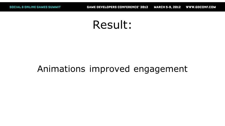 Result: Animations improved engagement