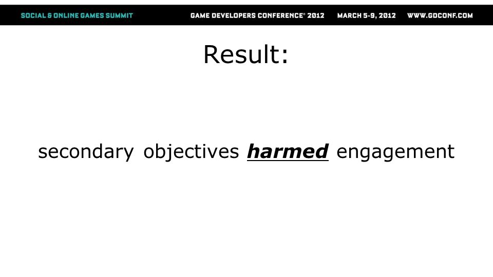Result: secondary objectives harmed engagement