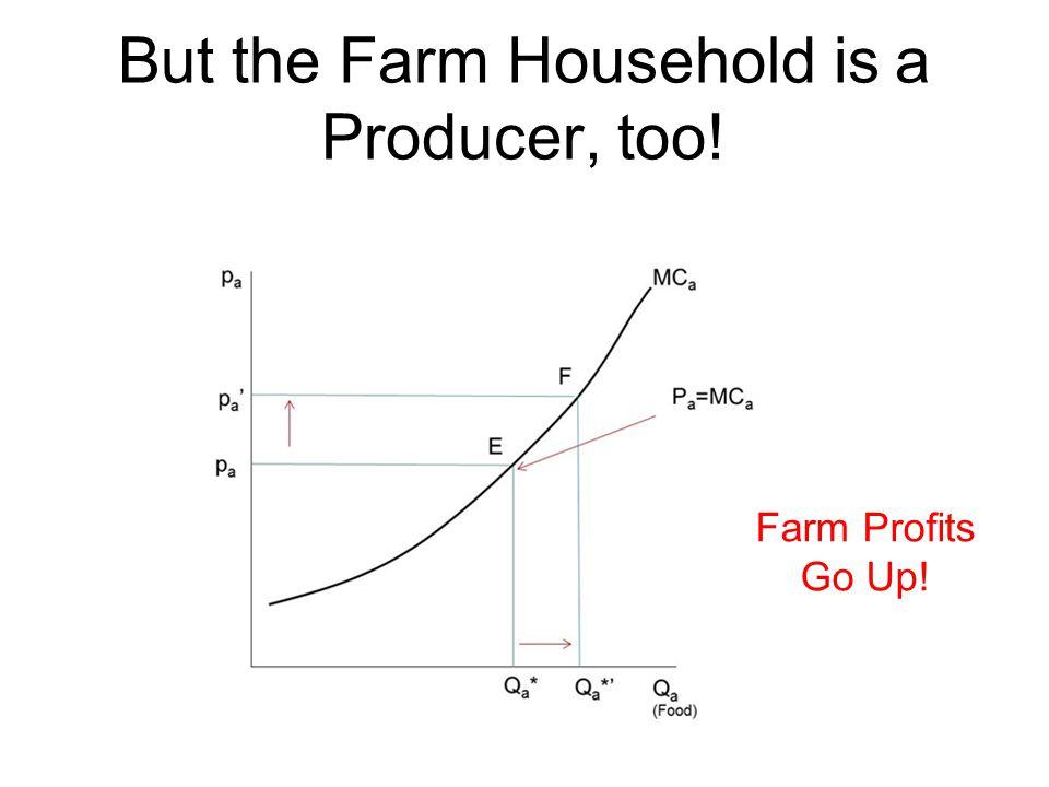 But the Farm Household is a Producer, too! Farm Profits Go Up!