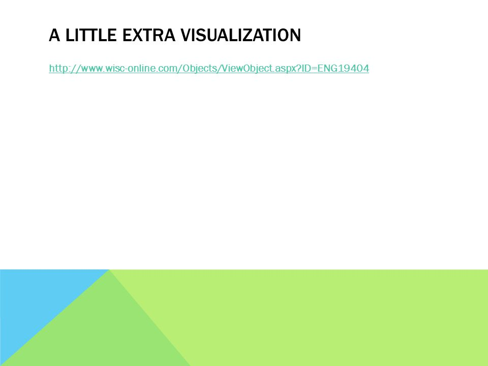 A LITTLE EXTRA VISUALIZATION http://www.wisc-online.com/Objects/ViewObject.aspx ID=ENG19404