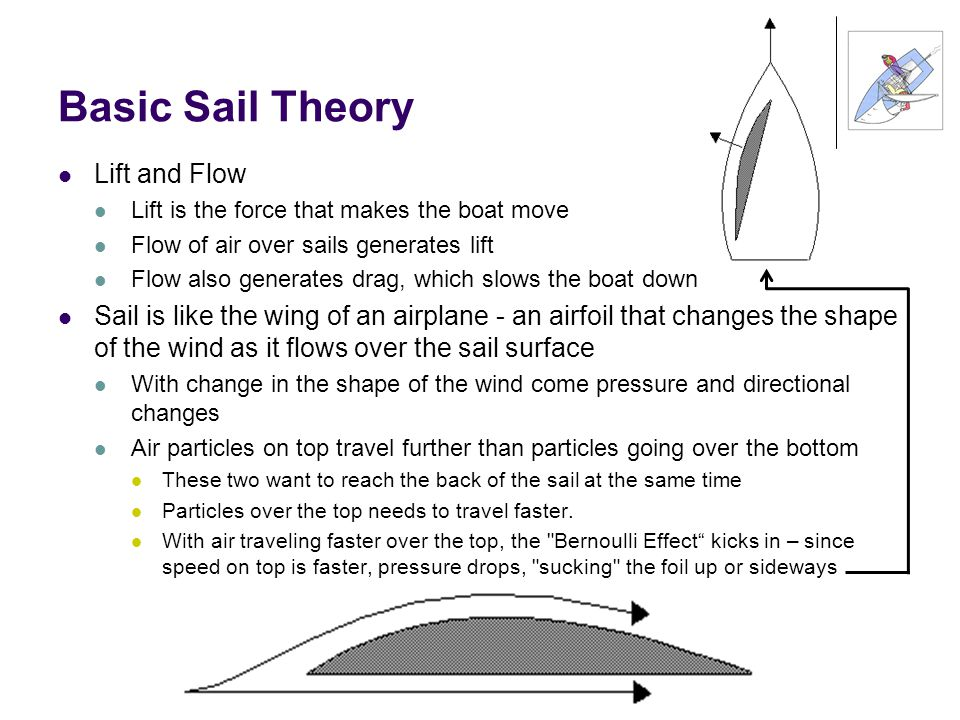 Basic Sail Theory Lift and Flow Lift is the force that makes the boat move Flow of air over sails generates lift Flow also generates drag, which slows the boat down Sail is like the wing of an airplane - an airfoil that changes the shape of the wind as it flows over the sail surface With change in the shape of the wind come pressure and directional changes Air particles on top travel further than particles going over the bottom These two want to reach the back of the sail at the same time Particles over the top needs to travel faster.