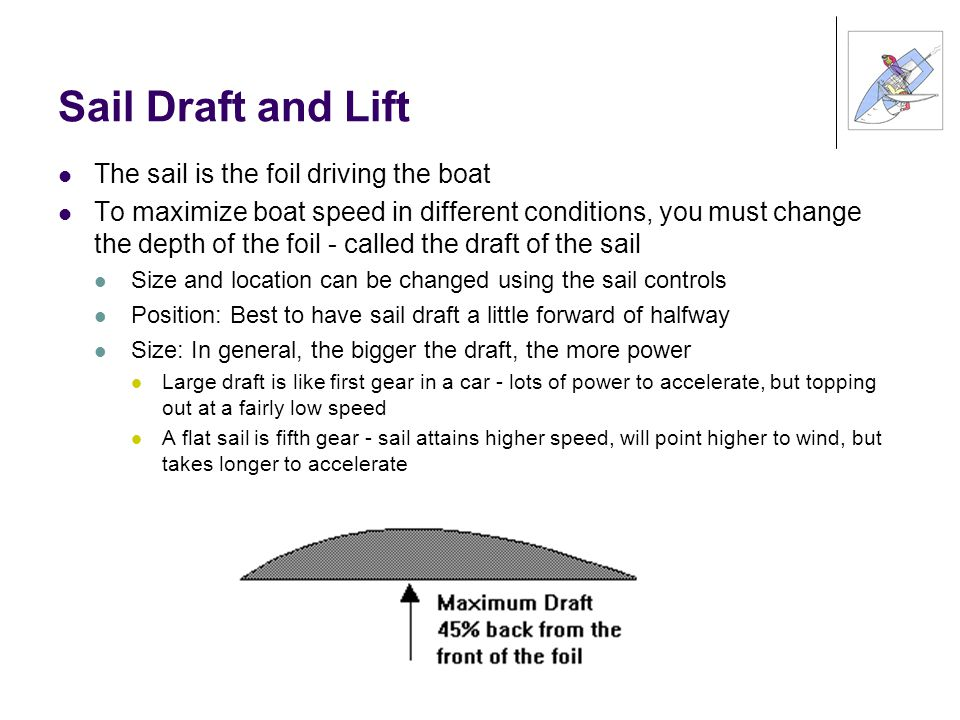 Sail Draft and Lift The sail is the foil driving the boat To maximize boat speed in different conditions, you must change the depth of the foil - called the draft of the sail Size and location can be changed using the sail controls Position: Best to have sail draft a little forward of halfway Size: In general, the bigger the draft, the more power Large draft is like first gear in a car - lots of power to accelerate, but topping out at a fairly low speed A flat sail is fifth gear - sail attains higher speed, will point higher to wind, but takes longer to accelerate