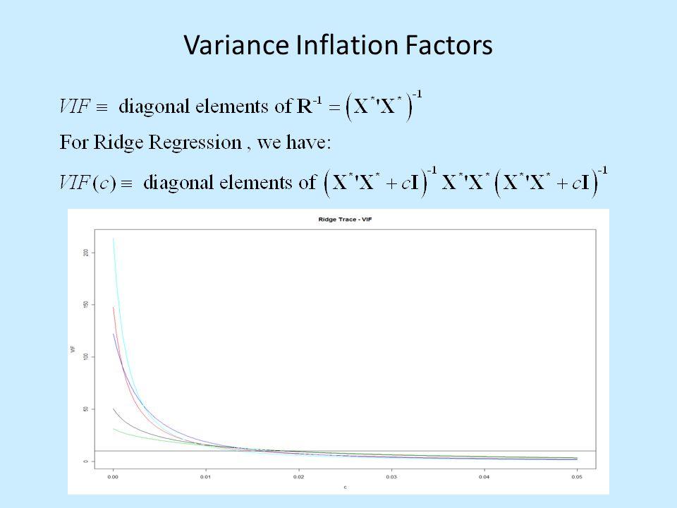 Variance Inflation Factors