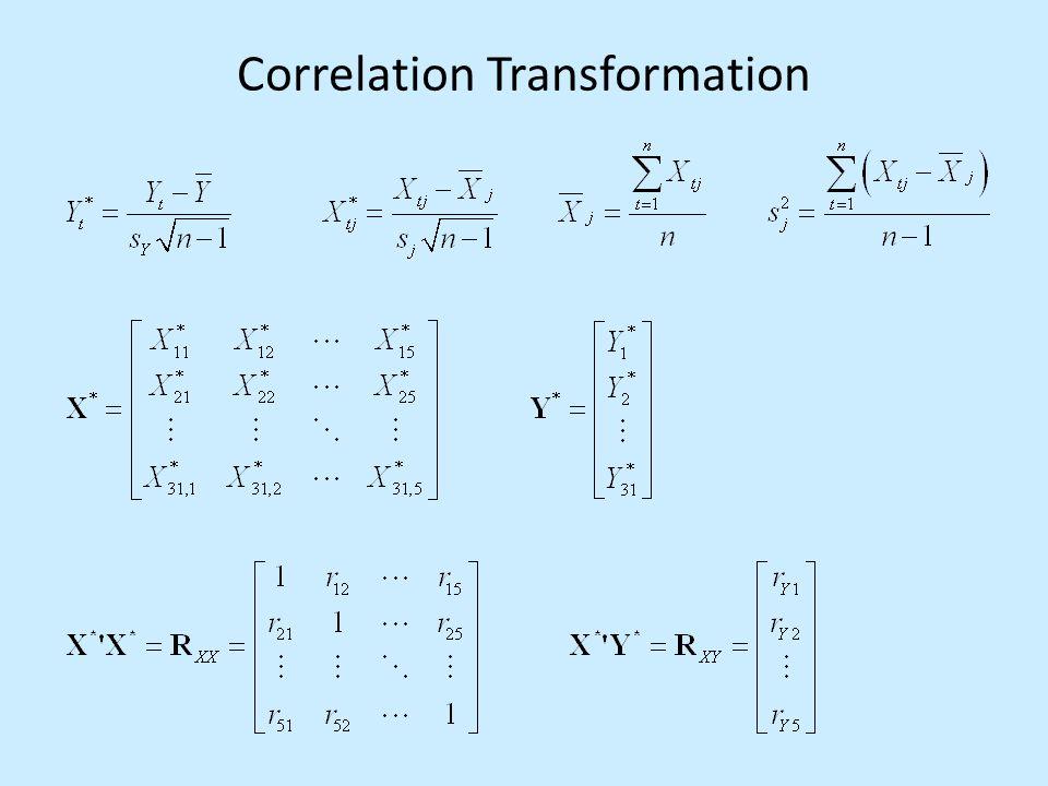 Correlation Transformation