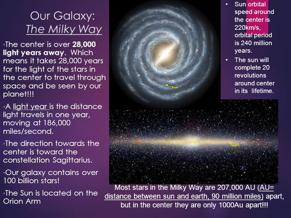 Our Galaxy: The Milky Way The center is over 28,000 light years away. Which means it takes 28,000 years for the light of the stars in the center to tr