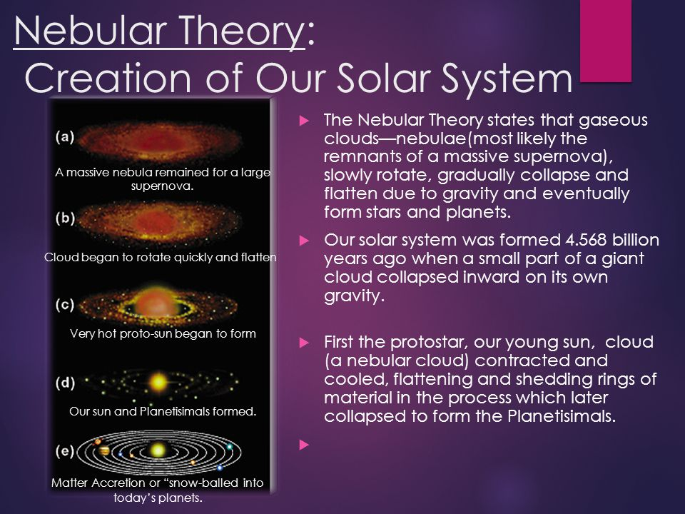 Nebular Theory: Creation of Our Solar System  The Nebular Theory states that gaseous clouds—nebulae(most likely the remnants of a massive supernova),
