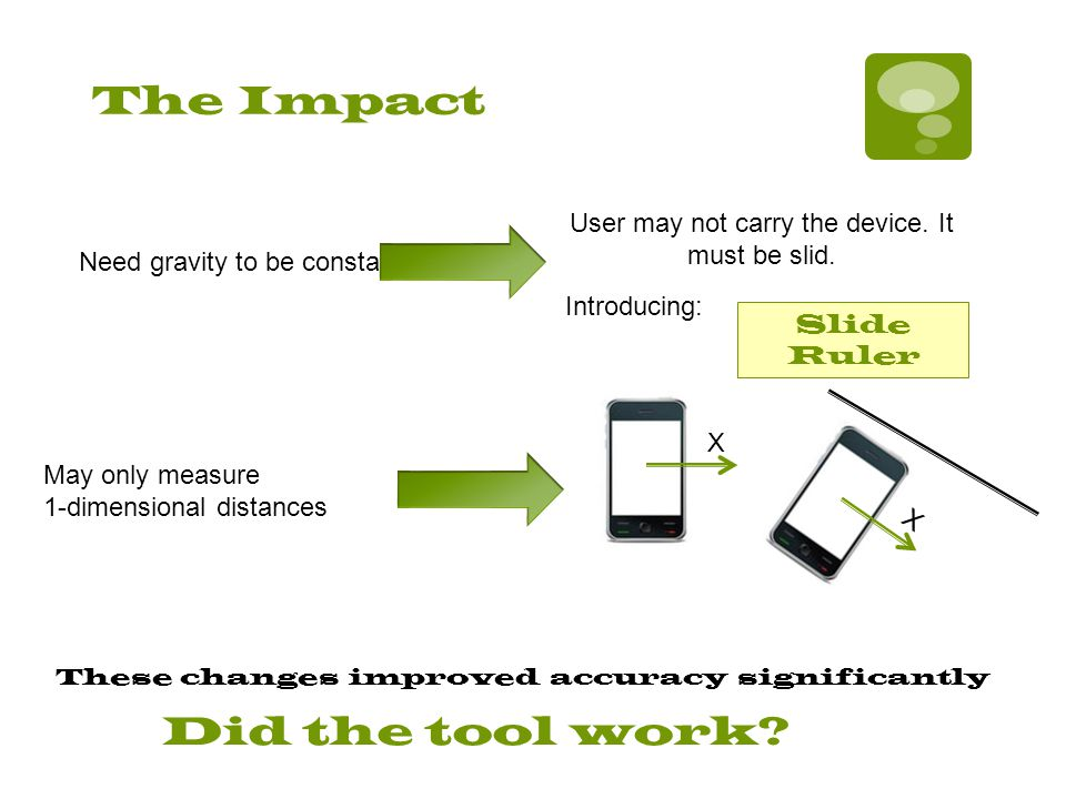 The Impact Need gravity to be constant User may not carry the device.