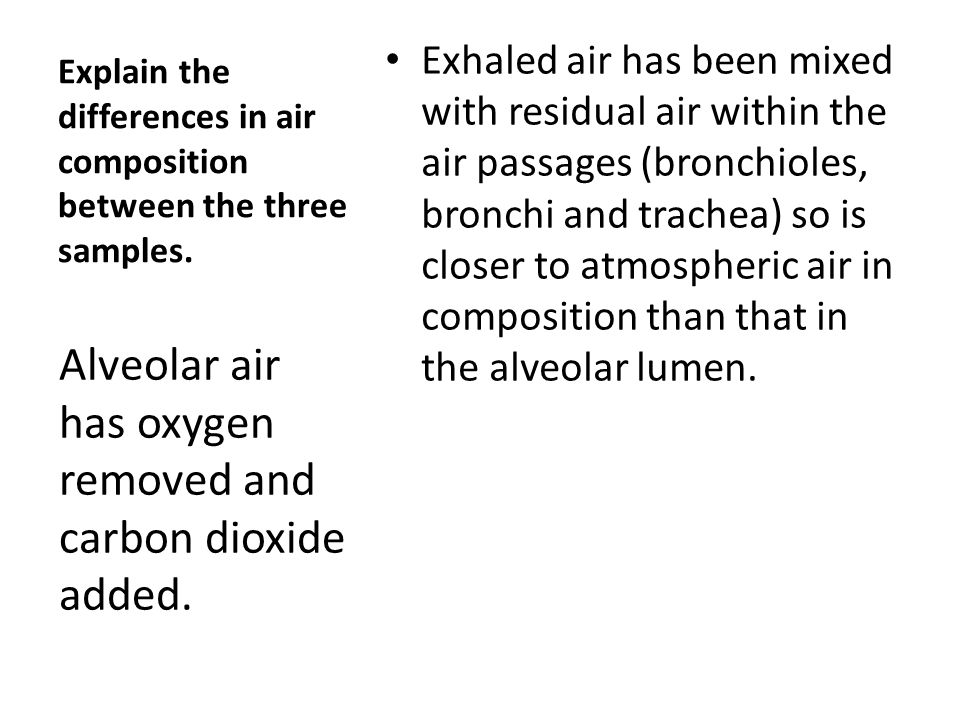 Exhaled air has been mixed with residual air within the air passages (bronchioles, bronchi and trachea) so is closer to atmospheric air in composition than that in the alveolar lumen.