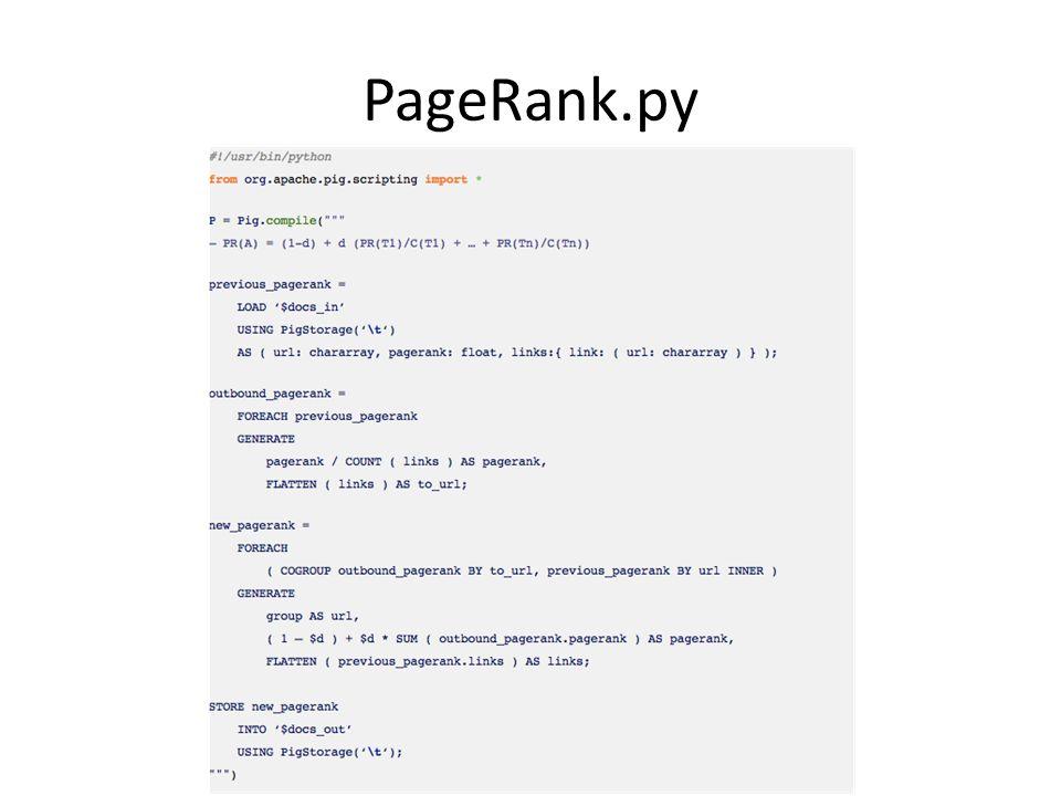 PageRank.py