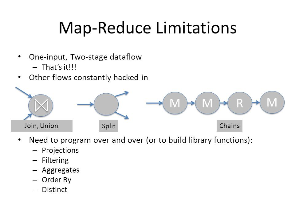 Map-Reduce Limitations One-input, Two-stage dataflow – That's it!!.