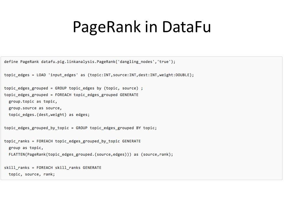 PageRank in DataFu