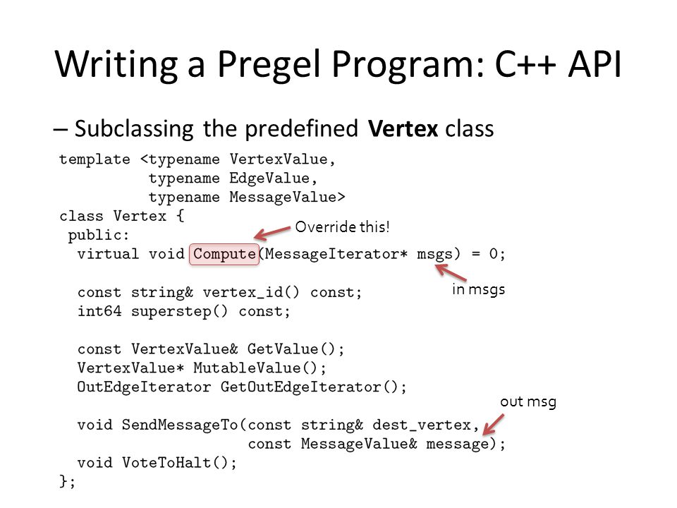 Writing a Pregel Program: C++ API – Subclassing the predefined Vertex class Override this.