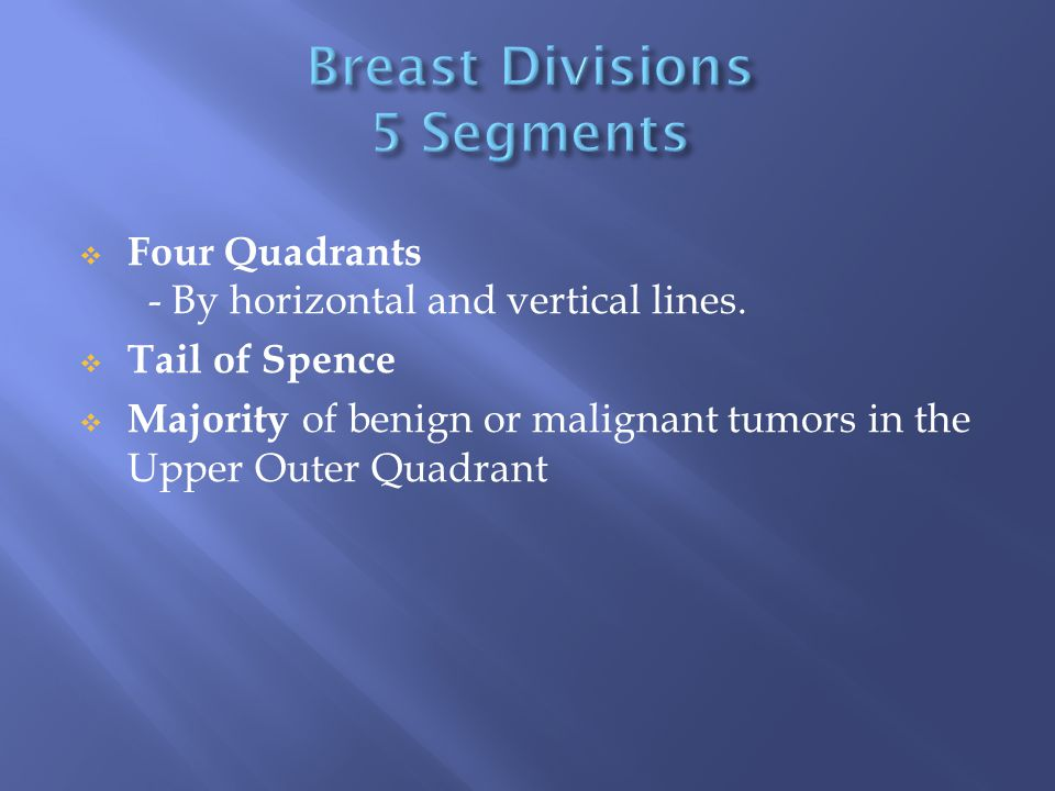  Four Quadrants - By horizontal and vertical lines.  Tail of Spence  Majority of benign or malignant tumors in the Upper Outer Quadrant