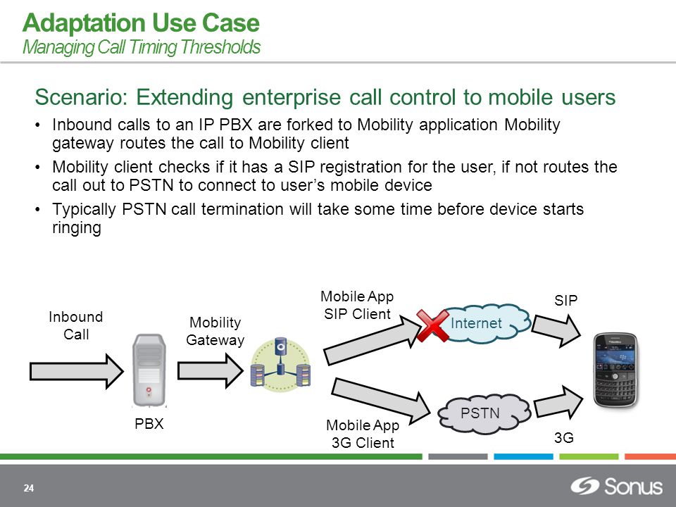 24 Adaptation Use Case Managing Call Timing Thresholds Scenario: Extending enterprise call control to mobile users Inbound calls to an IP PBX are forked to Mobility application Mobility gateway routes the call to Mobility client Mobility client checks if it has a SIP registration for the user, if not routes the call out to PSTN to connect to user's mobile device Typically PSTN call termination will take some time before device starts ringing Internet PSTN Inbound Call PBX Mobility Gateway SIP 3G Mobile App SIP Client Mobile App 3G Client