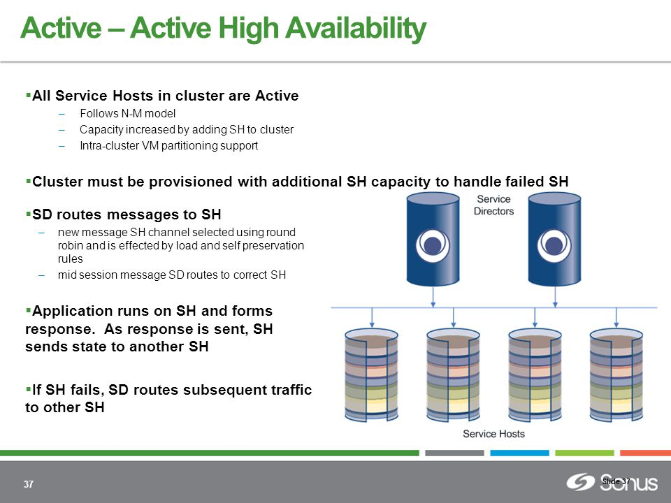 37 Active – Active High Availability  All Service Hosts in cluster are Active –Follows N-M model –Capacity increased by adding SH to cluster –Intra-cluster VM partitioning support  Cluster must be provisioned with additional SH capacity to handle failed SH  SD routes messages to SH –new message SH channel selected using round robin and is effected by load and self preservation rules –mid session message SD routes to correct SH  Application runs on SH and forms response.