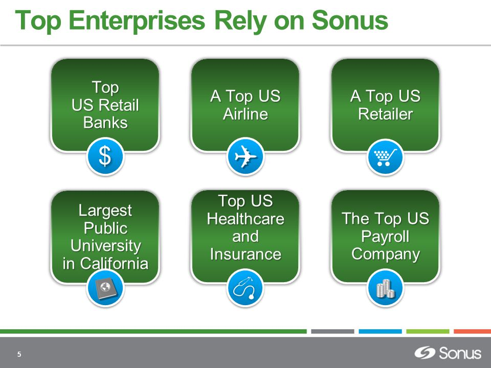 5 A Top US Retailer A Top US Airline Top US Retail Banks $ $ Top US Healthcare and Insurance The Top US Payroll Company Largest Public University in California Top Enterprises Rely on Sonus