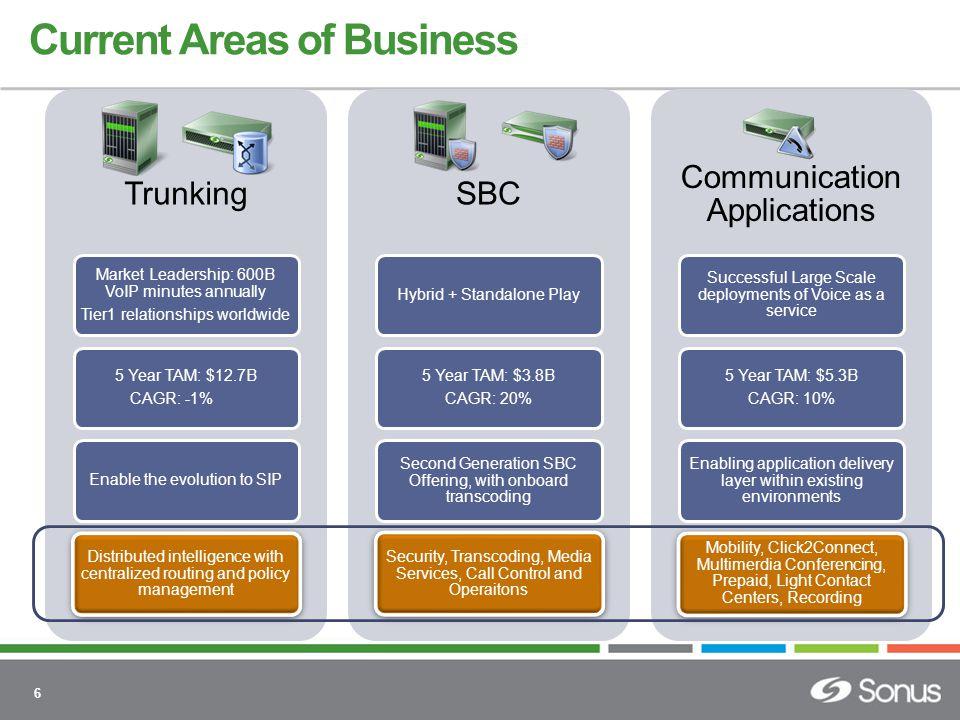 7 Key Benefits of FMC/Enterprise Mobility slide 7