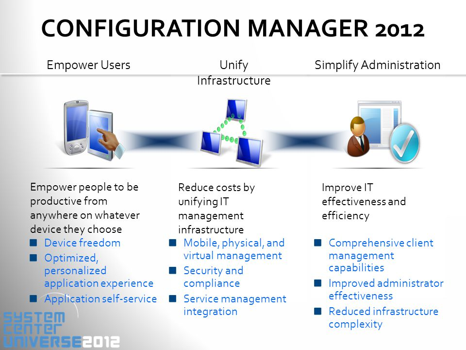 CONFIGURATION MANAGER 2012 Unify Infrastructure Empower UsersSimplify Administration Empower people to be productive from anywhere on whatever device they choose Reduce costs by unifying IT management infrastructure Improve IT effectiveness and efficiency Device freedom Optimized, personalized application experience Application self-service Mobile, physical, and virtual management Security and compliance Service management integration Comprehensive client management capabilities Improved administrator effectiveness Reduced infrastructure complexity