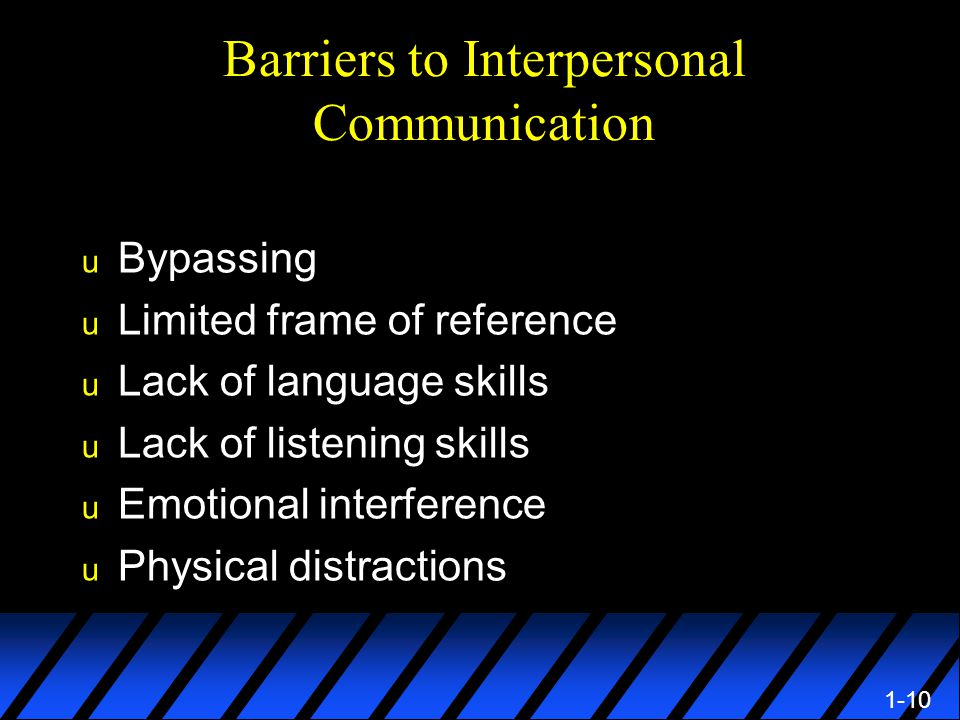 1-10 Barriers to Interpersonal Communication u Bypassing u Limited frame of reference u Lack of language skills u Lack of listening skills u Emotional interference u Physical distractions