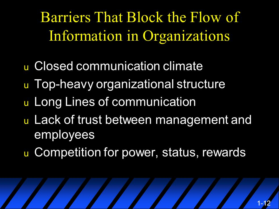 1-12 Barriers That Block the Flow of Information in Organizations u Closed communication climate u Top-heavy organizational structure u Long Lines of communication u Lack of trust between management and employees u Competition for power, status, rewards