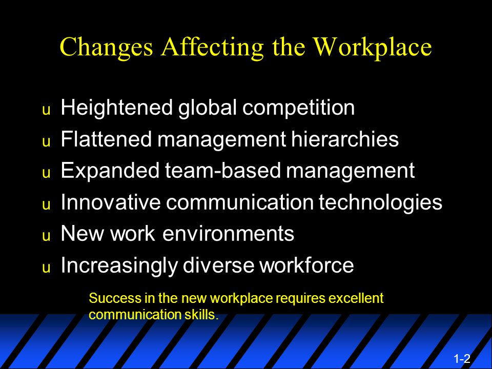 1-2 Changes Affecting the Workplace u Heightened global competition u Flattened management hierarchies u Expanded team-based management u Innovative communication technologies u New work environments u Increasingly diverse workforce Success in the new workplace requires excellent communication skills.