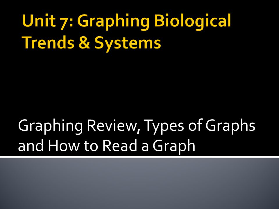 Graphing Review, Types of Graphs and How to Read a Graph