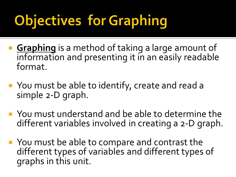  Graphing is a method of taking a large amount of information and presenting it in an easily readable format.