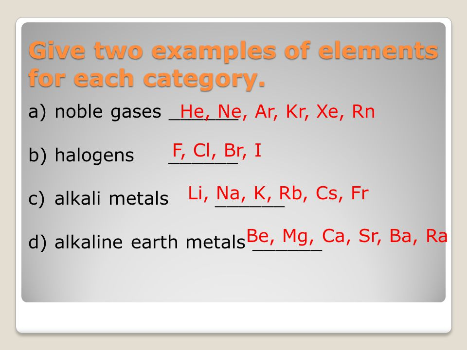 a)noble gases ______ b)halogens ______ c)alkali metals ______ d)alkaline earth metals ______ Give two examples of elements for each category. He, Ne,