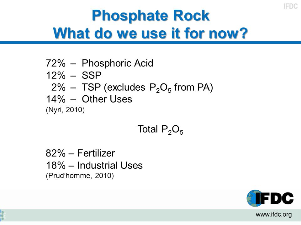 IFDC Phosphate Rock What do we use it for now? 72%–Phosphoric Acid 12%–SSP 2%–TSP (excludes P 2 O 5 from PA) 14%–Other Uses (Nyri, 2010) Total P 2 O 5