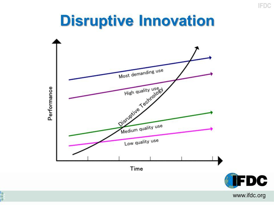 IFDC Disruptive Innovation