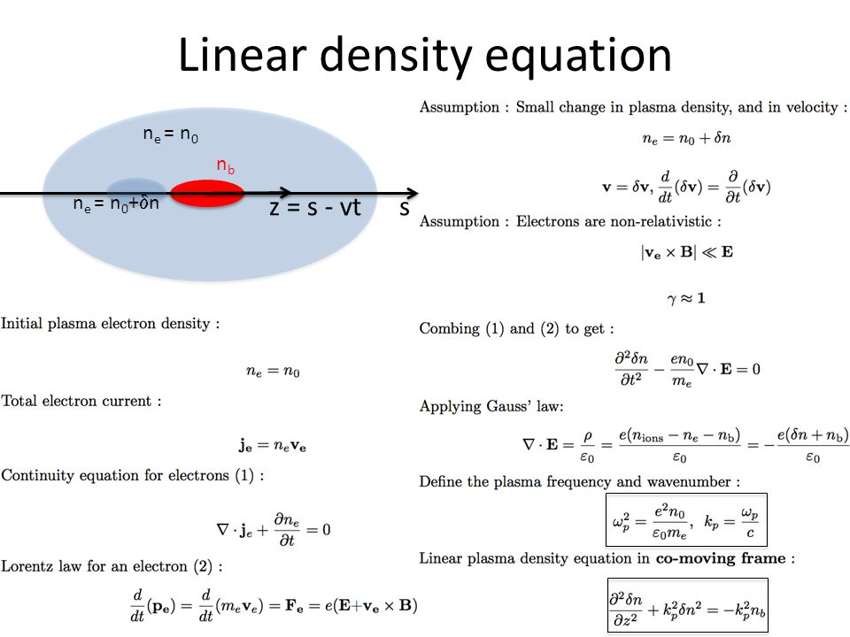 Linear density equation sz = s - vt n e = n 0 n e = n 0 +  n nbnb