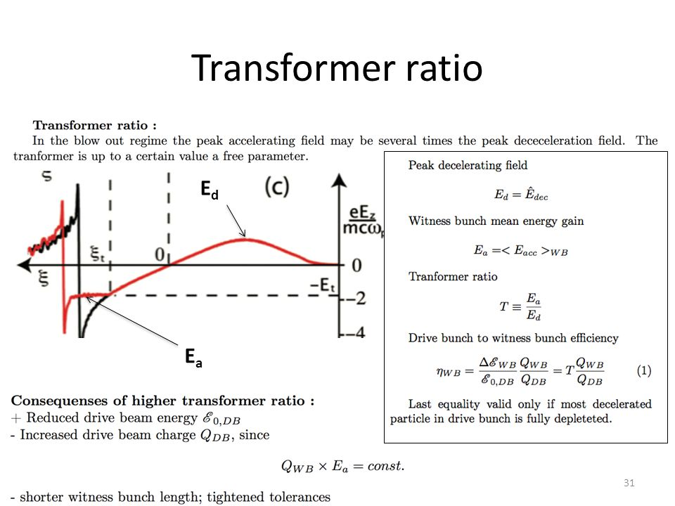 Transformer ratio 31 EdEd EaEa