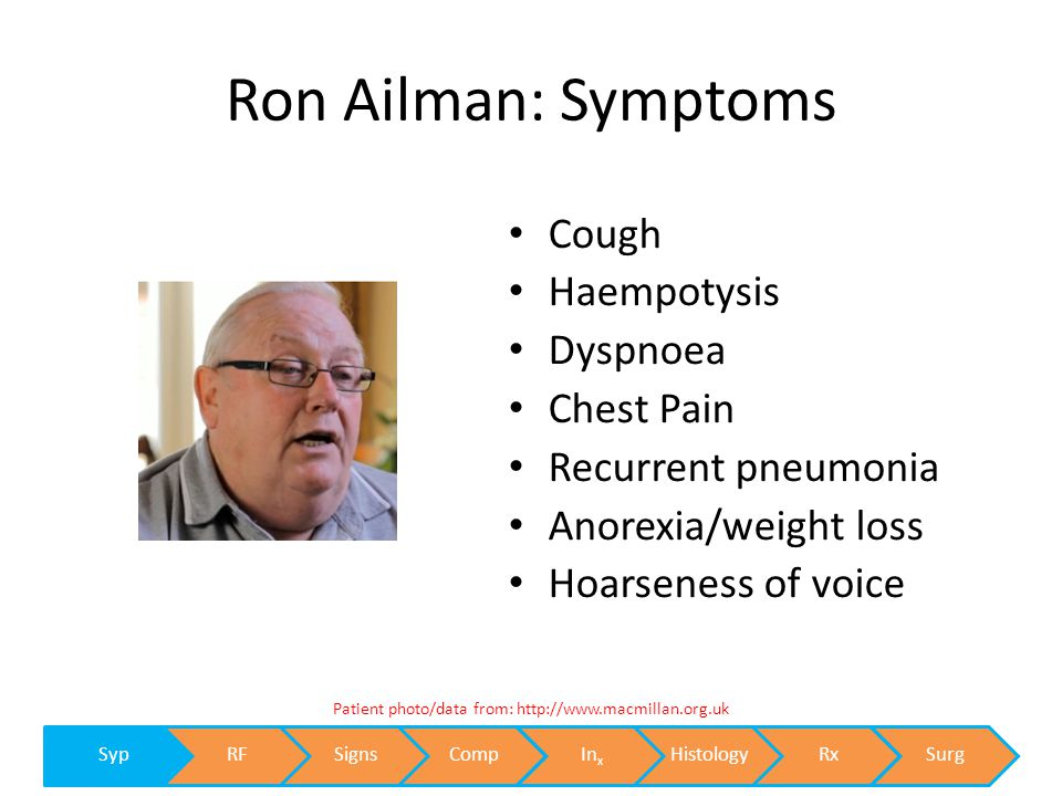 SypRFSignsCompInxHistologyRxSurg Ron Ailman: Symptoms Patient photo/data from: http://www.macmillan.org.uk Cough Haempotysis Dyspnoea Chest Pain Recurrent pneumonia Anorexia/weight loss Hoarseness of voice