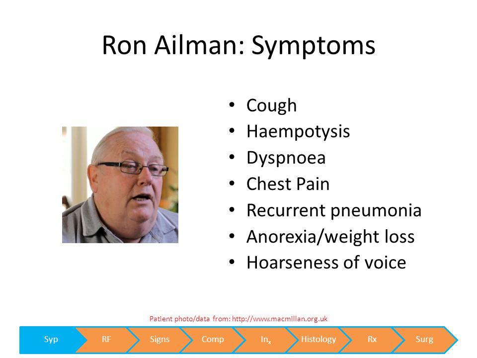 SypRFSignsCompInxHistologyRxSurg Ron Ailman: Symptoms Patient photo/data from: http://www.macmillan.org.uk Cough Haempotysis Dyspnoea Chest Pain Recur
