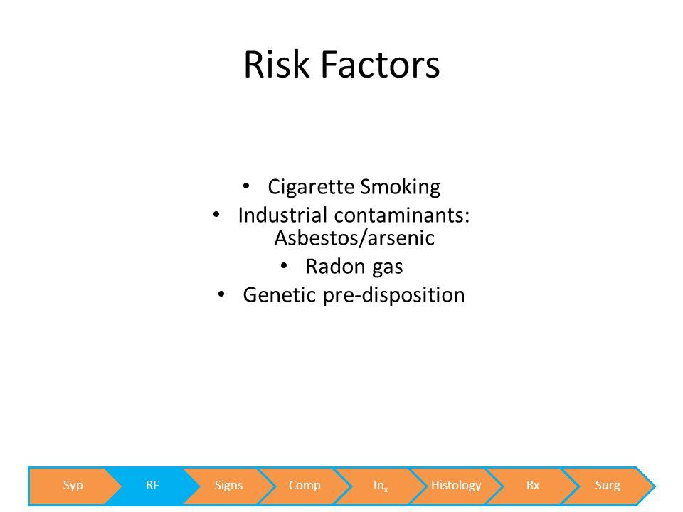 Risk Factors Cigarette Smoking Industrial contaminants: Asbestos/arsenic Radon gas Genetic pre-disposition SypRFSignsCompInxHistologyRxSurg