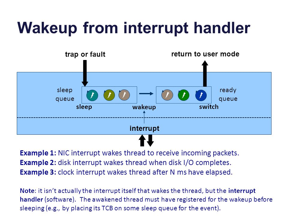 Wakeup from interrupt handler sleep ready queue interrupt trap or fault return to user mode wakeup sleep queue switch Example 1: NIC interrupt wakes t