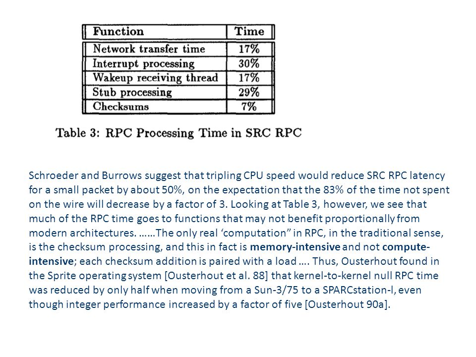 Schroeder and Burrows suggest that tripling CPU speed would reduce SRC RPC latency for a small packet by about 50%, on the expectation that the 83% of