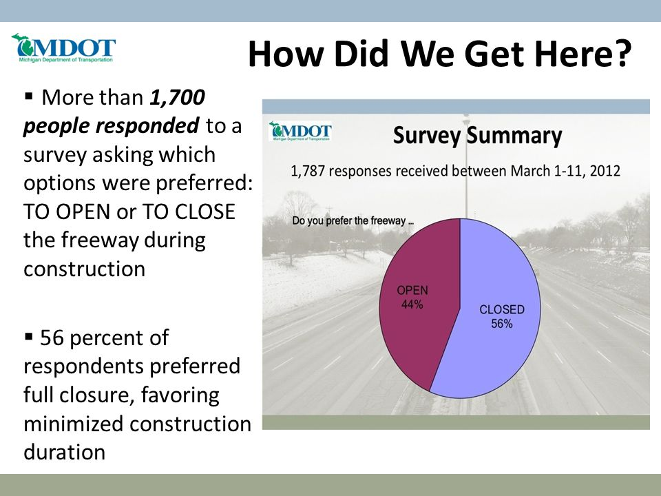  More than 1,700 people responded to a survey asking which options were preferred: TO OPEN or TO CLOSE the freeway during construction  56 percent o