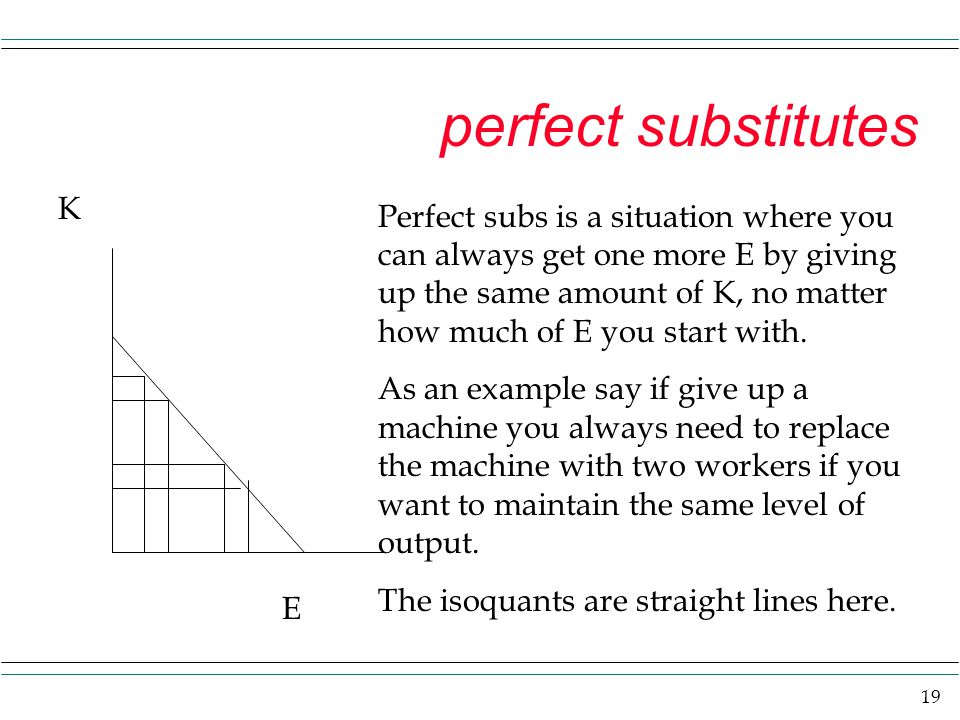 19 perfect substitutes K E Perfect subs is a situation where you can always get one more E by giving up the same amount of K, no matter how much of E