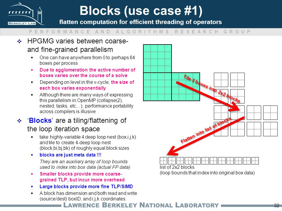 PERFORMANCE AND ALGORITHMS RESEARCH GROUP L AWRENCE B ERKELEY N ATIONAL L ABORATORY Blocks (use case #1) flatten computation for efficient threading of operators  HPGMG varies between coarse- and fine-grained parallelism  One can have anywhere from 0 to perhaps 64 boxes per process  Due to agglomeration the active number of boxes varies over the course of a solve  Depending on level in the v-cycle, the size of each box varies exponentially  Although there are many ways of expressing this parallelism in OpenMP (collapse(2), nested, tasks, etc…), performance portability across compilers is illusive  'Blocks' are a tiling/flattening of the loop iteration space  take highly-variable 4 deep loop nest (box,i,j,k) and tile to create 4-deep loop nest (block,bi,bj,bk) of roughly equal block sizes  blocks are just meta data !!.