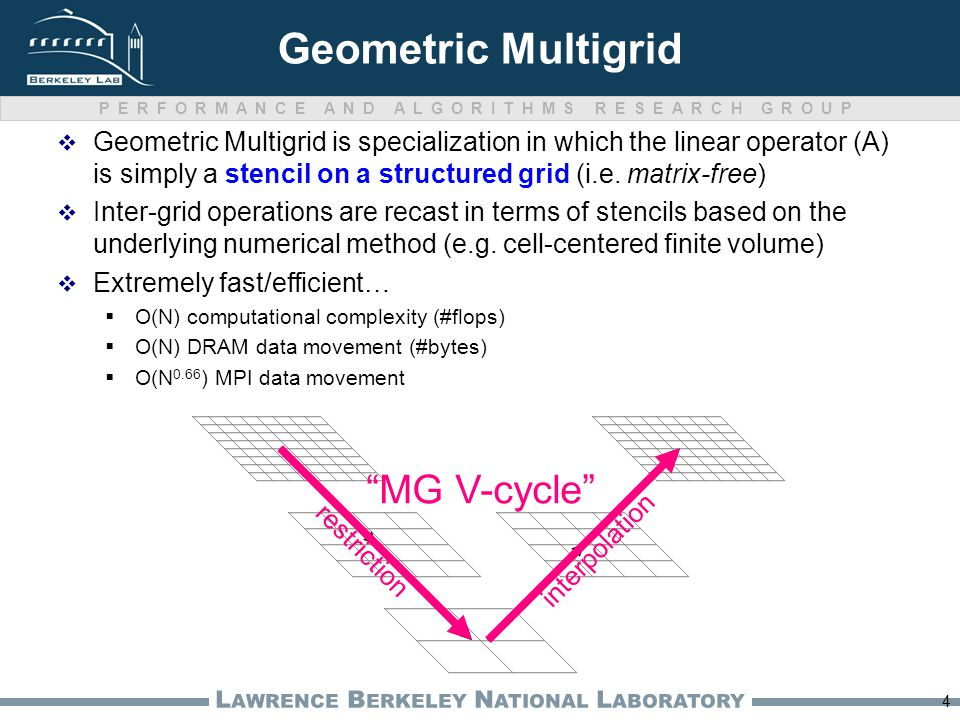 PERFORMANCE AND ALGORITHMS RESEARCH GROUP L AWRENCE B ERKELEY N ATIONAL L ABORATORY Geometric Multigrid  Geometric Multigrid is specialization in which the linear operator (A) is simply a stencil on a structured grid (i.e.