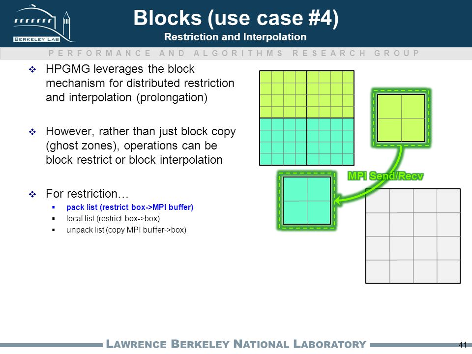 PERFORMANCE AND ALGORITHMS RESEARCH GROUP L AWRENCE B ERKELEY N ATIONAL L ABORATORY  HPGMG leverages the block mechanism for distributed restriction