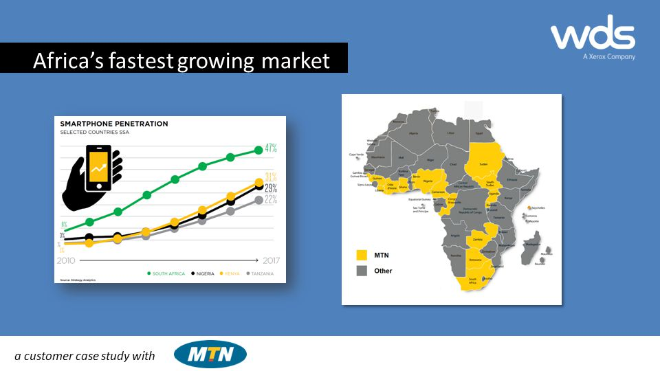 a customer case study with Africa's fastest growing market
