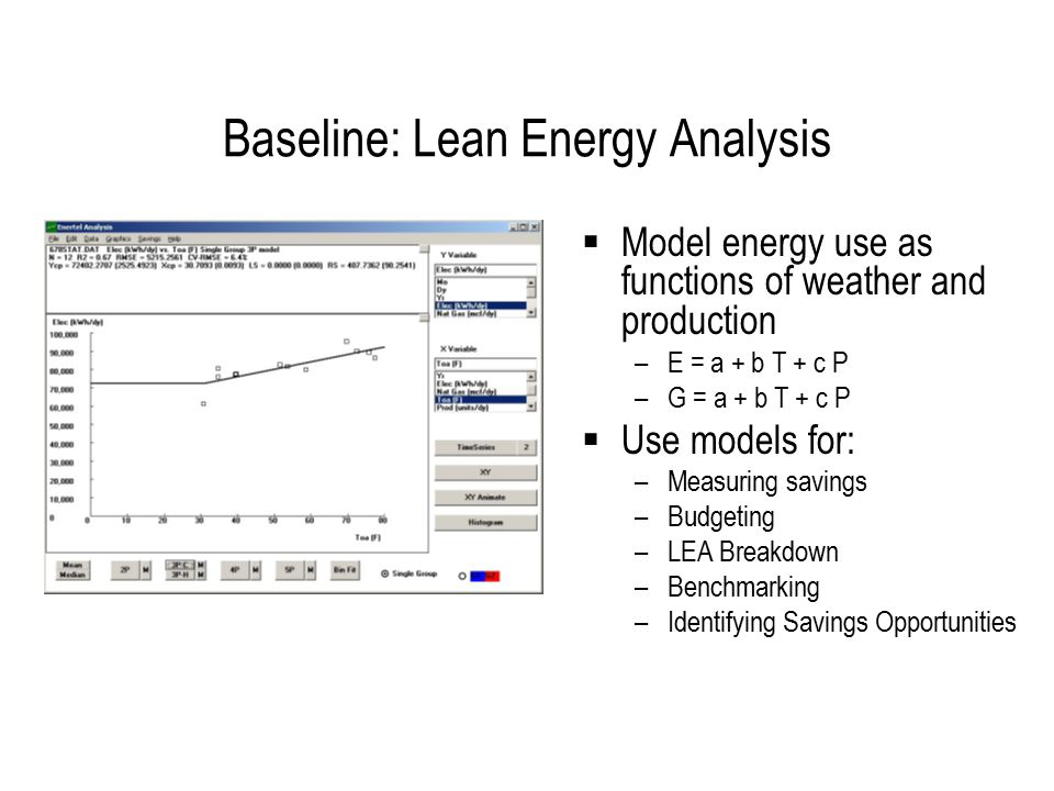 Baseline: Lean Energy Analysis  Model energy use as functions of weather and production –E = a + b T + c P –G = a + b T + c P  Use models for: –Measuring savings –Budgeting –LEA Breakdown –Benchmarking –Identifying Savings Opportunities
