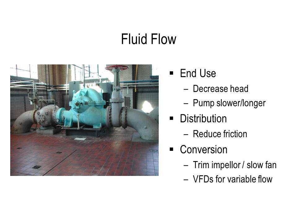 Fluid Flow  End Use –Decrease head –Pump slower/longer  Distribution –Reduce friction  Conversion –Trim impellor / slow fan –VFDs for variable flow