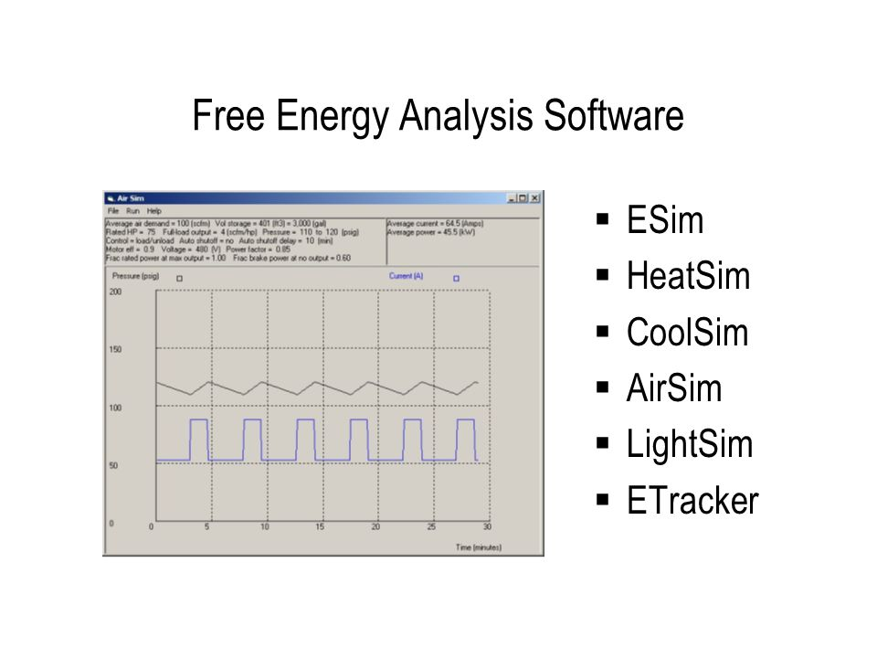 Free Energy Analysis Software  ESim  HeatSim  CoolSim  AirSim  LightSim  ETracker