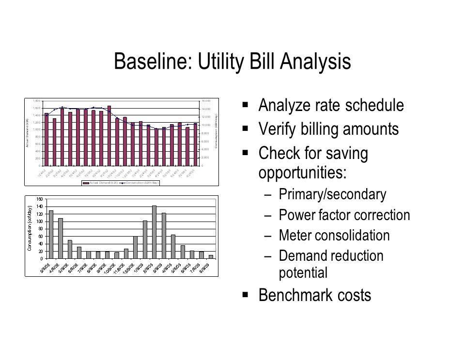 Baseline: Calibrated Energy Use Breakdowns