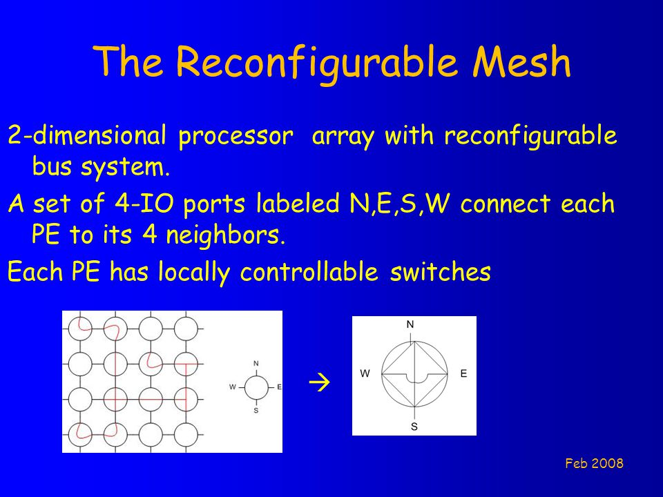 The Reconfigurable Mesh 2-dimensional processor array with reconfigurable bus system.