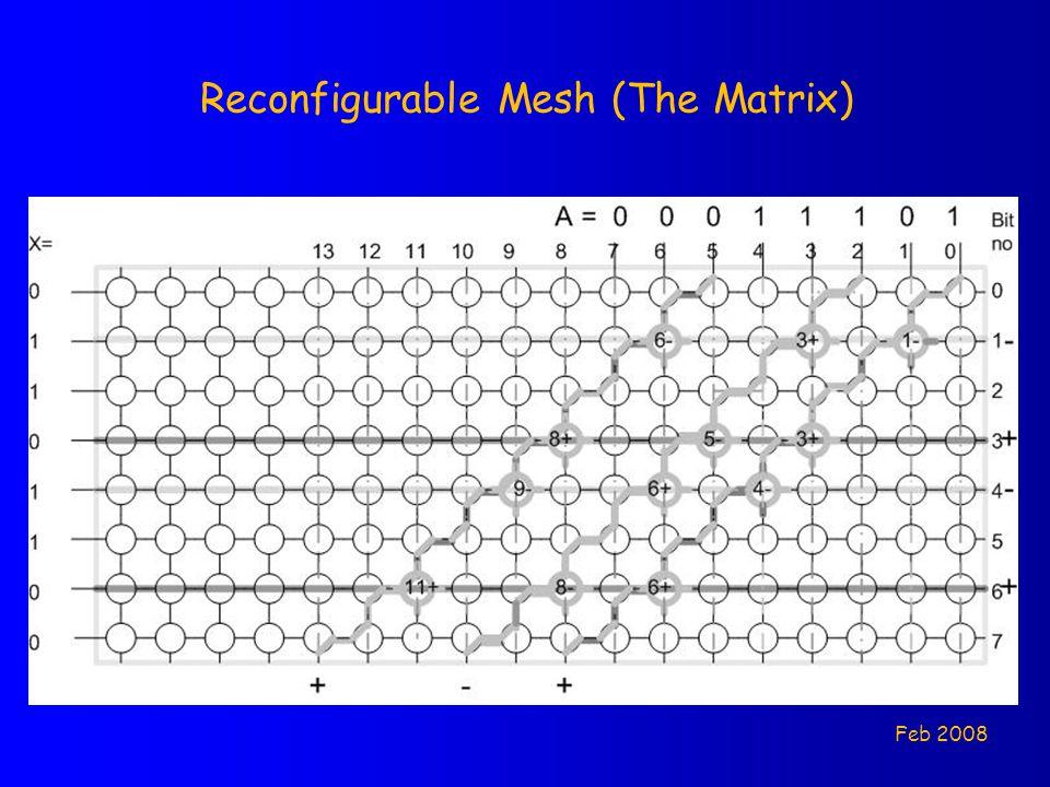 Reconfigurable Mesh (The Matrix) Feb 2008